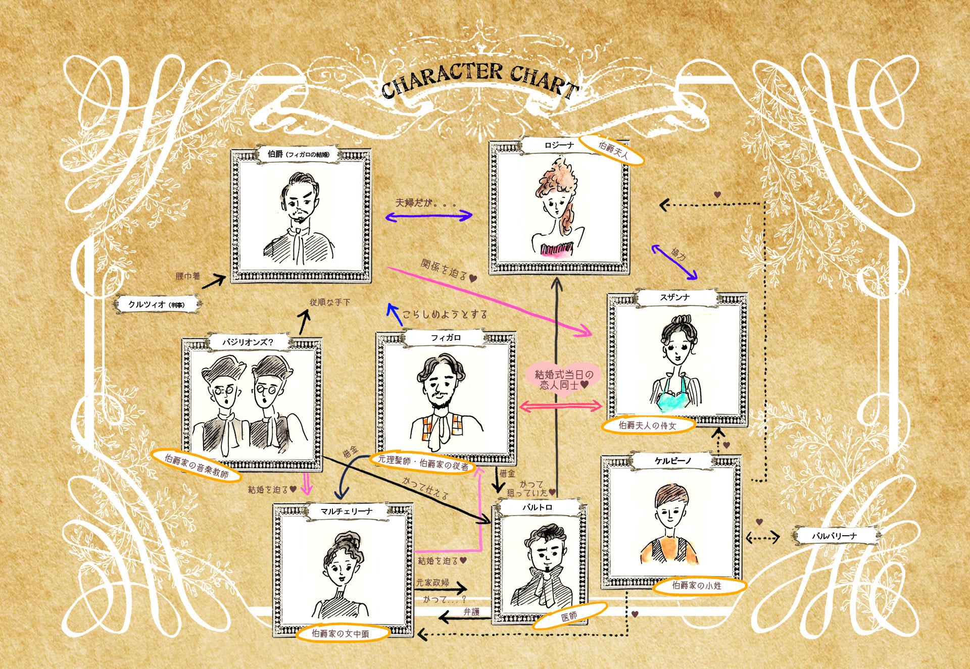 charts_02